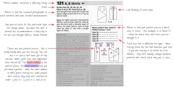 Burda Instructions 01 copy